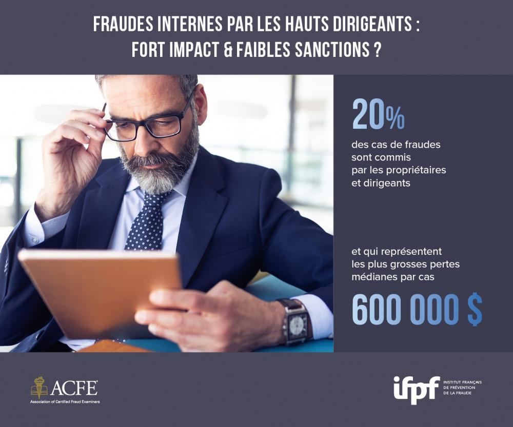 Fraudes internes commises par les dirigeants : les plus coûteuses et les moins sanctionnées