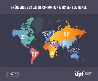 La réalité de la corruption au sein des organisations à travers le monde